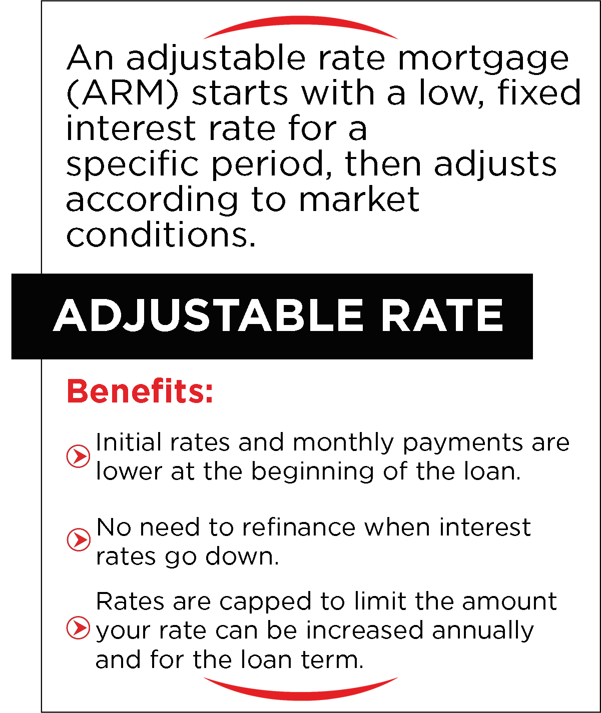Adjustable rate infographic