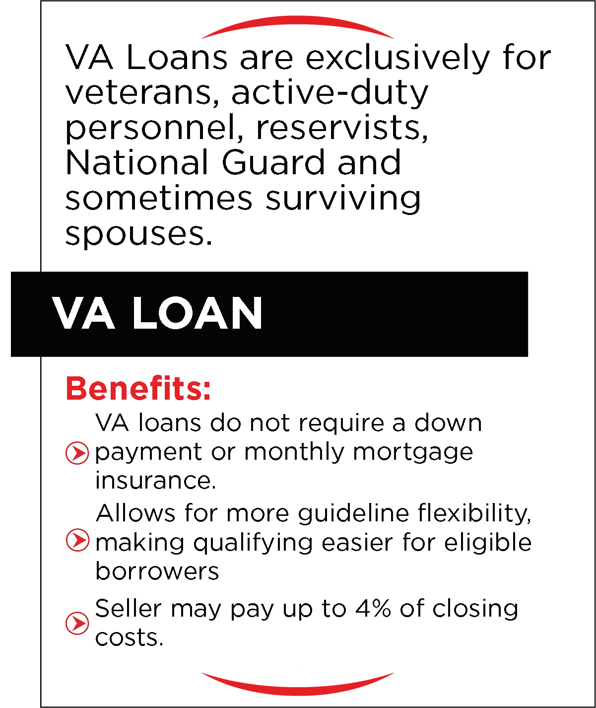 VA Loan infographic